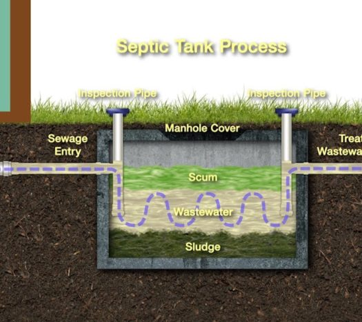 Septic tank system-Pump My Poop - National Septic Tank Services USA Directory-Best Septic Tank Companies in the USA - Search for Top Septic Tank Providers, Services, Installation, Repairs, Pumping, and more